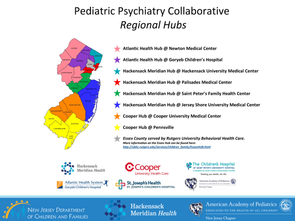 Pediatric Psychiatry Collaborative Regional Hubs